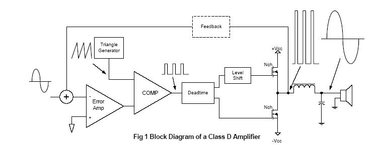 class d wiring diagram wiring schematic diagram Double Outlet Wiring Diagram class d lifier block diagram wiring schematic diagram wiring gfci outlets in series class d block