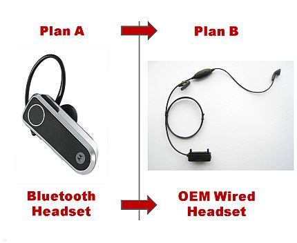 "Plan A: Bluetooth Headset <font color=""#ba2124"">