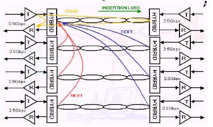 1000 base t wiring diagram wiring diagrams schematics rh gadgetlocker co 10GBASE T 100Base -TX