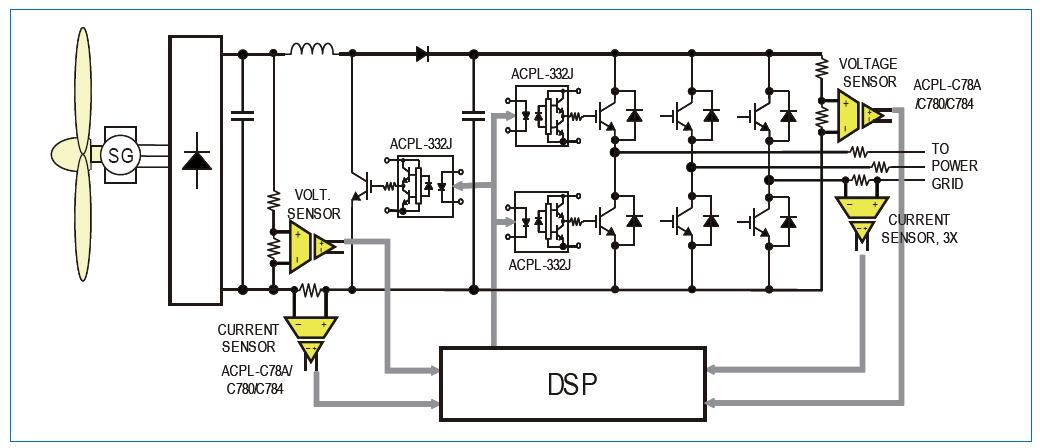 circuit diagram wind power generation  juanribon, wiring diagram