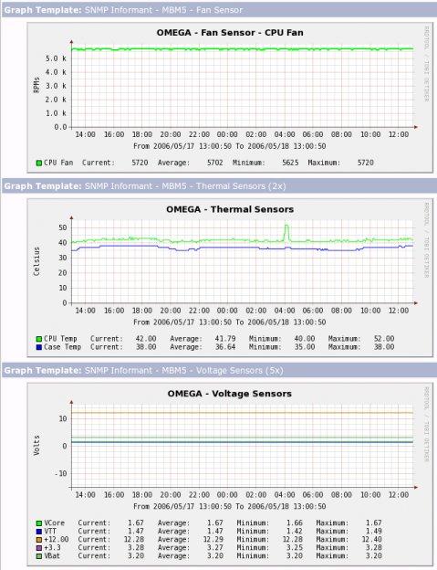 Hardware Monitoring On Windows - InformationWeek