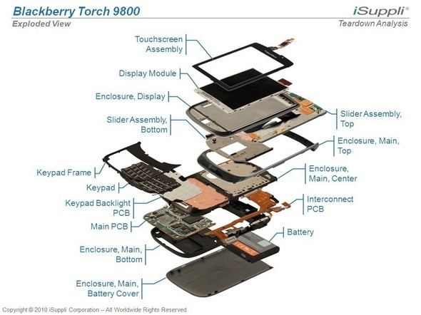 Research In Motion's BlackBerry Torch Exploded View