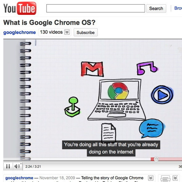 Image Gallery: Top 10 Google Videos