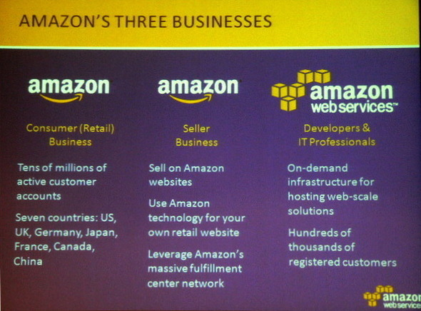 Amazon's Three-Part Business