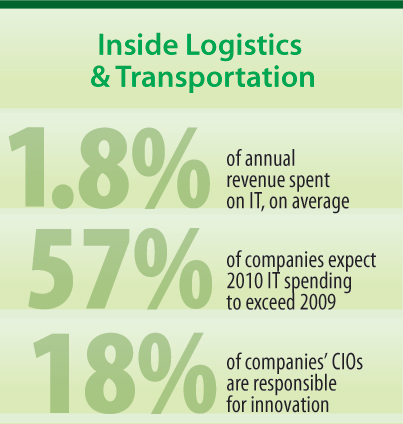 InformationWeek 500 Industry Snapshot: Logistics and Transportation