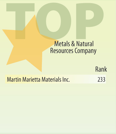 InformationWeek 500 Industry Snapshot: Metals and Natural Resources