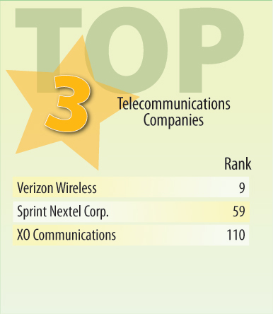 InformationWeek 500 Industry Snapshot: Telecommunications