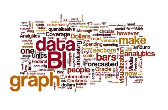 Top 15 Data Visualization Tips