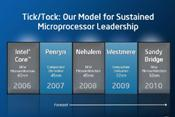 Code names of the processors on Intel's roadmap. The Core micro-architecture, already here, will spread throughout Intel's processor lineup this year.