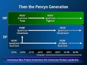 Server chips, both dual- and quad-core, will continue to bear the Xeon brand name.