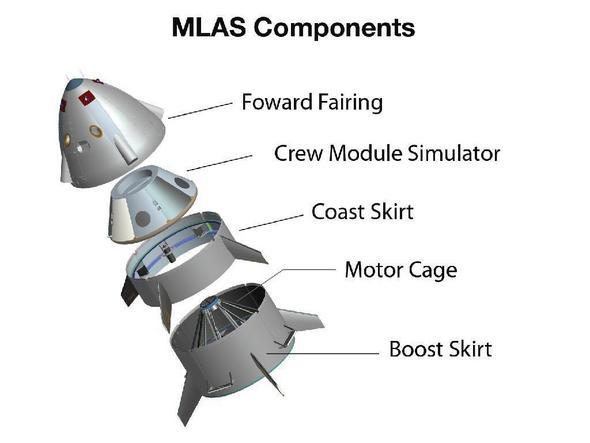 A rendering of the four major structural components. From top, they are the foreward fairing, the crew module simulator, the coast skirt and the boost skirt.