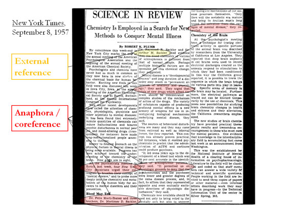 Science In Review