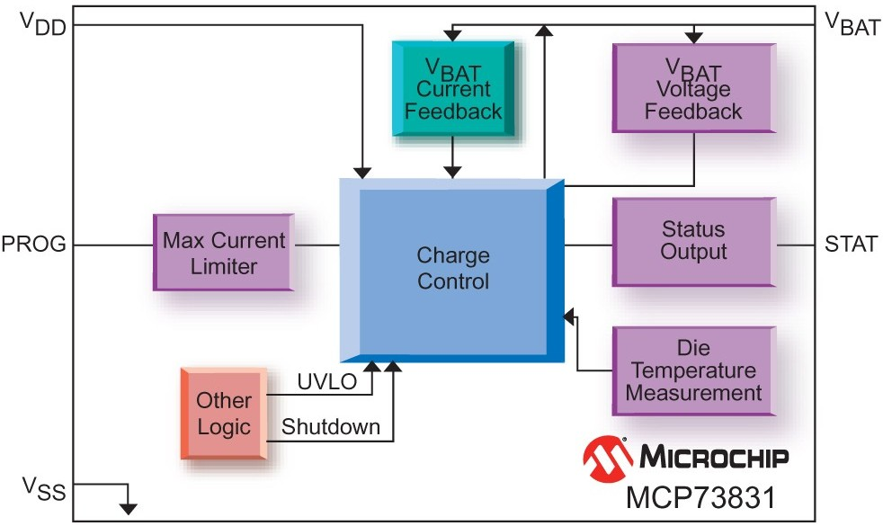 battery charger block diagram  zen diagram, wiring diagram